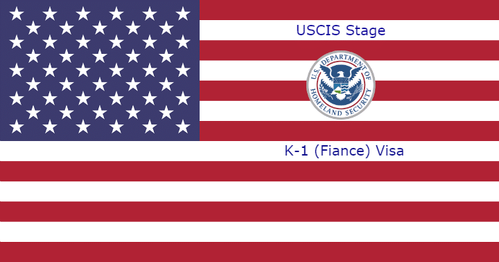 American Flag with Department of Homeland Security Seal and label K-1 Fiance(e) Visa USCIS Phase